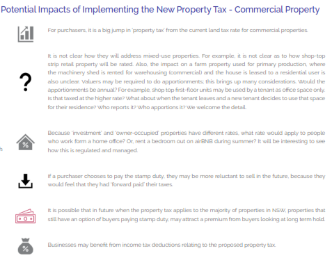 Potential impacts of implementing the new property tax on the commercial market